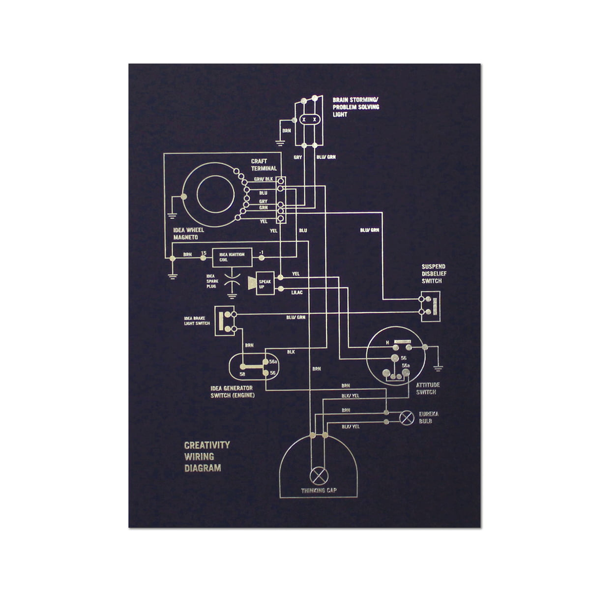 compustar wiring diagram wiring diagram and schematic porsche 1956 1959 wiring diagram poster ynz 39 s
