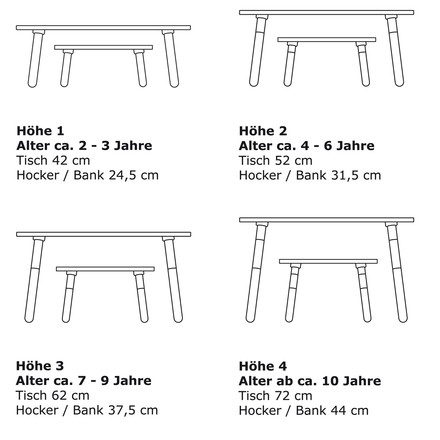 The various heights of the Growing Table