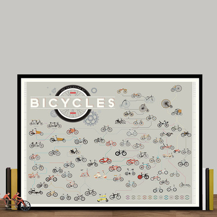 Pop Chart Lab - The Evolution of Bicycles, ambience