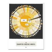 Pop Chart Lab - The Charted Cheese Wheel