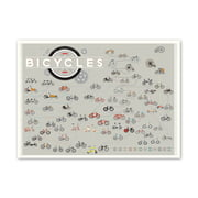 Pop Chart Lab - The Evolution of Bicycles