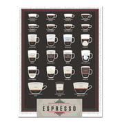 Pop Chart Lab - Expressions of Espresso