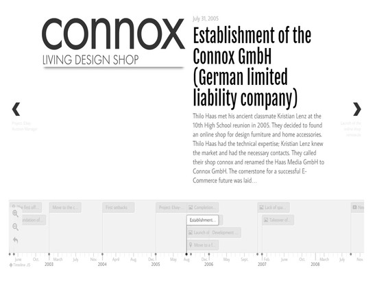10 years of Connox - an interactive chronicle
