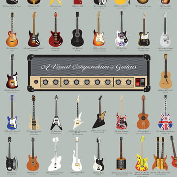 Pop Chart Lab - A Visual Compendium of Guitars