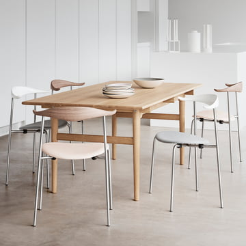 Carl Hansen - CH88P group situation